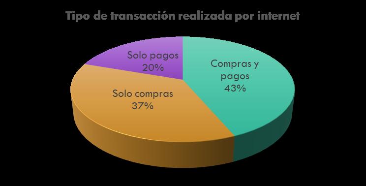 """<span id=""""hs_cos_wrapper_name"""" class=""""hs_cos_wrapper hs_cos_wrapper_meta_field hs_cos_wrapper_type_text"""" style="""""""" data-hs-cos-general-type=""""meta_field"""" data-hs-cos-type=""""text"""" >Mercado digital: El presente de las compras en línea en México</span>"""