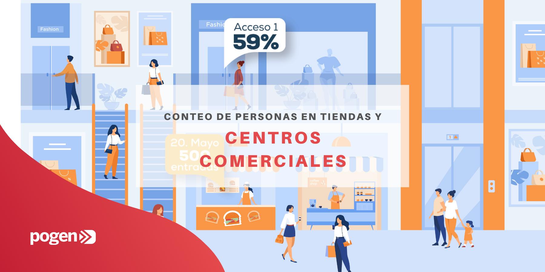 Visitas a centros comerciales disminuyen hasta en un 64%