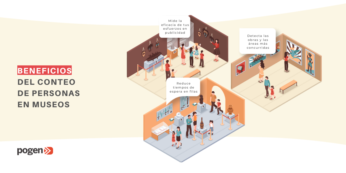 ¿Sabes por qué todos los retailers deben analizar datos?
